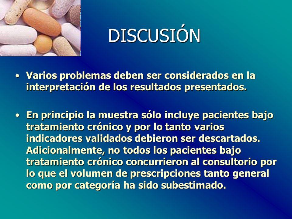 DISCUSIÓN DISCUSIÓN Varios problemas deben ser considerados en la interpretación de los resultados presentados.Varios problemas deben ser considerados en la interpretación de los resultados presentados.