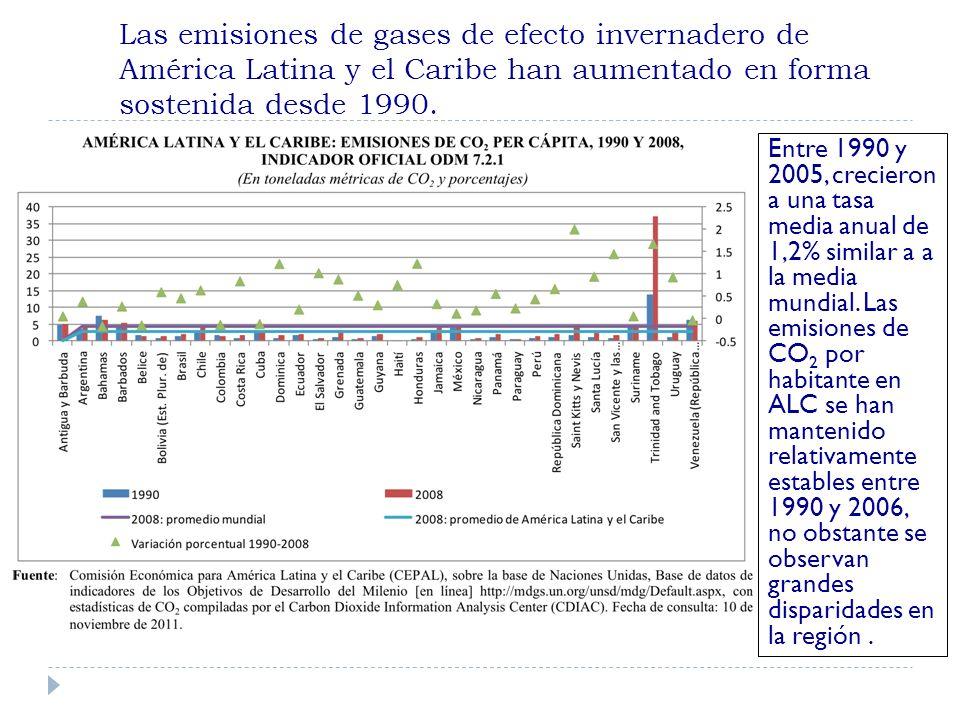 Las emisiones de gases de efecto invernadero de América Latina y el Caribe han aumentado en forma sostenida desde 1990. Entre 1990 y 2005, crecieron a