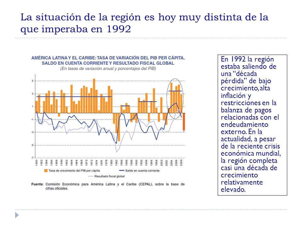 La situación de la región es hoy muy distinta de la que imperaba en 1992 En 1992 la región estaba saliendo de una década pérdida de bajo crecimiento, alta inflación y restricciones en la balanza de pagos relacionadas con el endeudamiento externo.
