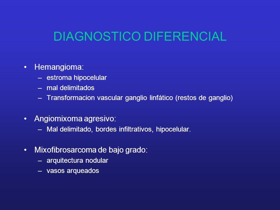 DIAGNOSTICO DIFERENCIAL Hemangioma: –estroma hipocelular –mal delimitados –Transformacion vascular ganglio linfático (restos de ganglio) Angiomixoma agresivo: –Mal delimitado, bordes infiltrativos, hipocelular.
