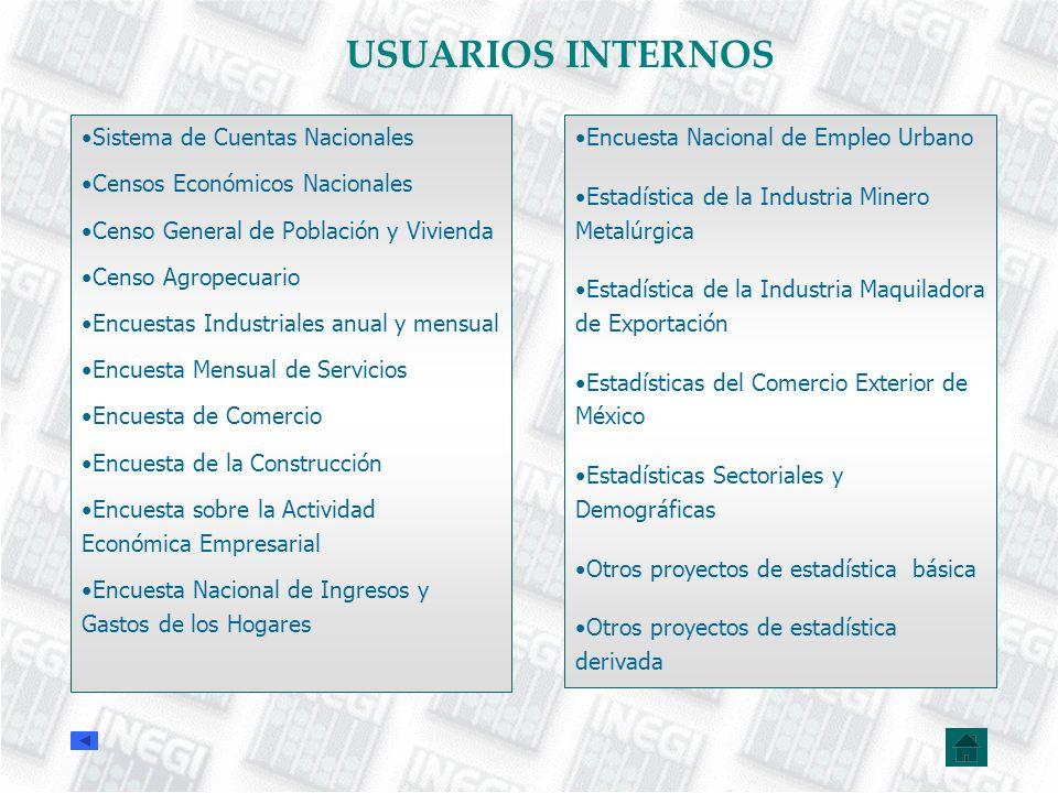 Sistema de Cuentas Nacionales Censos Económicos Nacionales Censo General de Población y Vivienda Censo Agropecuario Encuestas Industriales anual y men