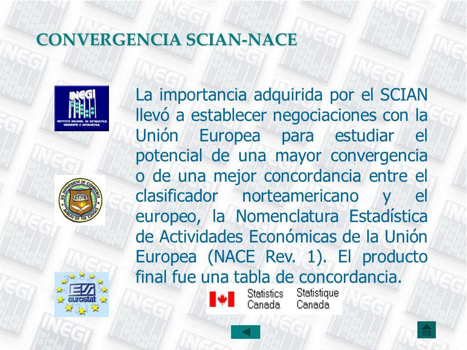 La importancia adquirida por el SCIAN llevó a establecer negociaciones con la Unión Europea para estudiar el potencial de una mayor convergencia o de