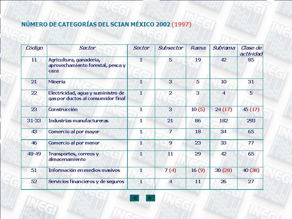 NÚMERO DE CATEGORÍAS DEL SCIAN MÉXICO 2002 (1997)