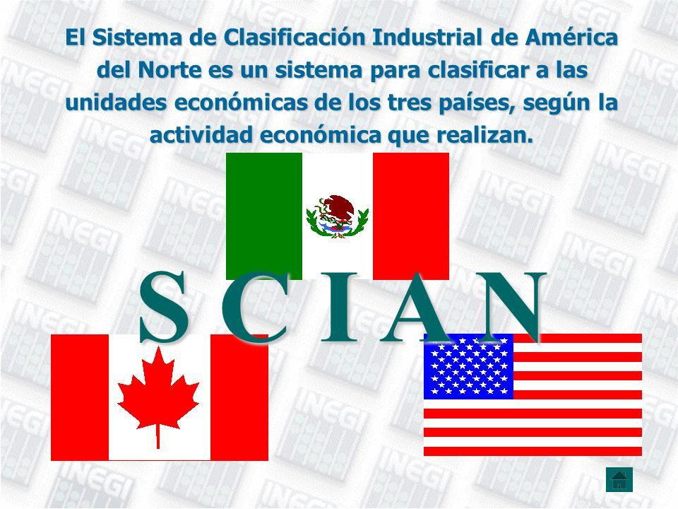 El Sistema de Clasificación Industrial de América del Norte es un sistema para clasificar a las unidades económicas de los tres países, según la activ