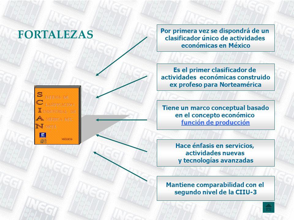 FORTALEZAS Es el primer clasificador de actividades económicas construido ex profeso para Norteamérica Tiene un marco conceptual basado en el concepto