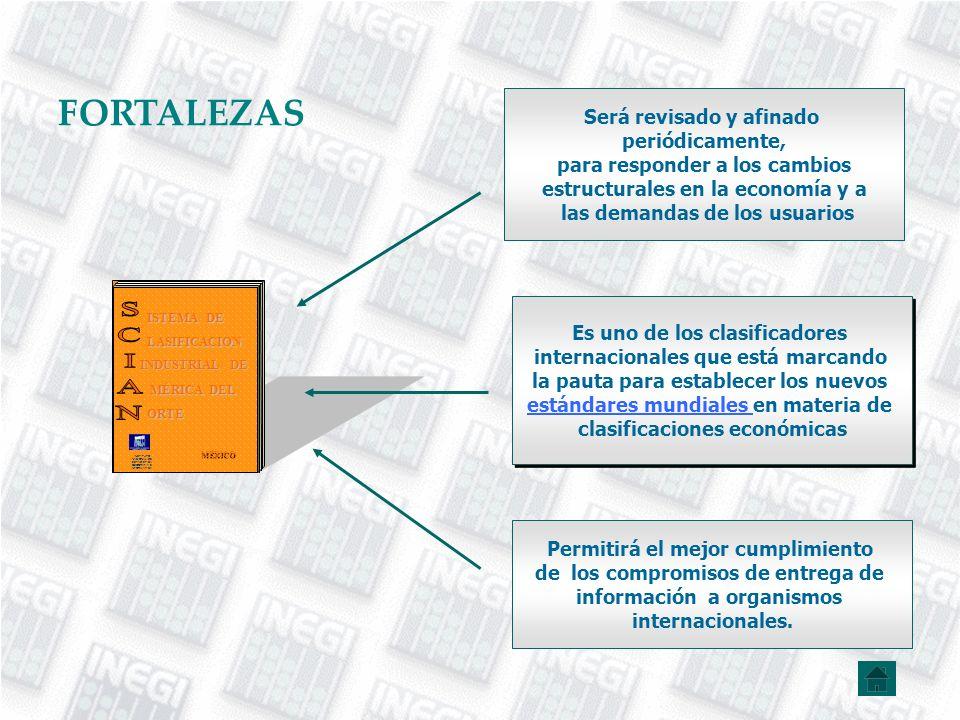 FORTALEZAS Es uno de los clasificadores internacionales que está marcando la pauta para establecer los nuevos estándares mundiales estándares mundiale