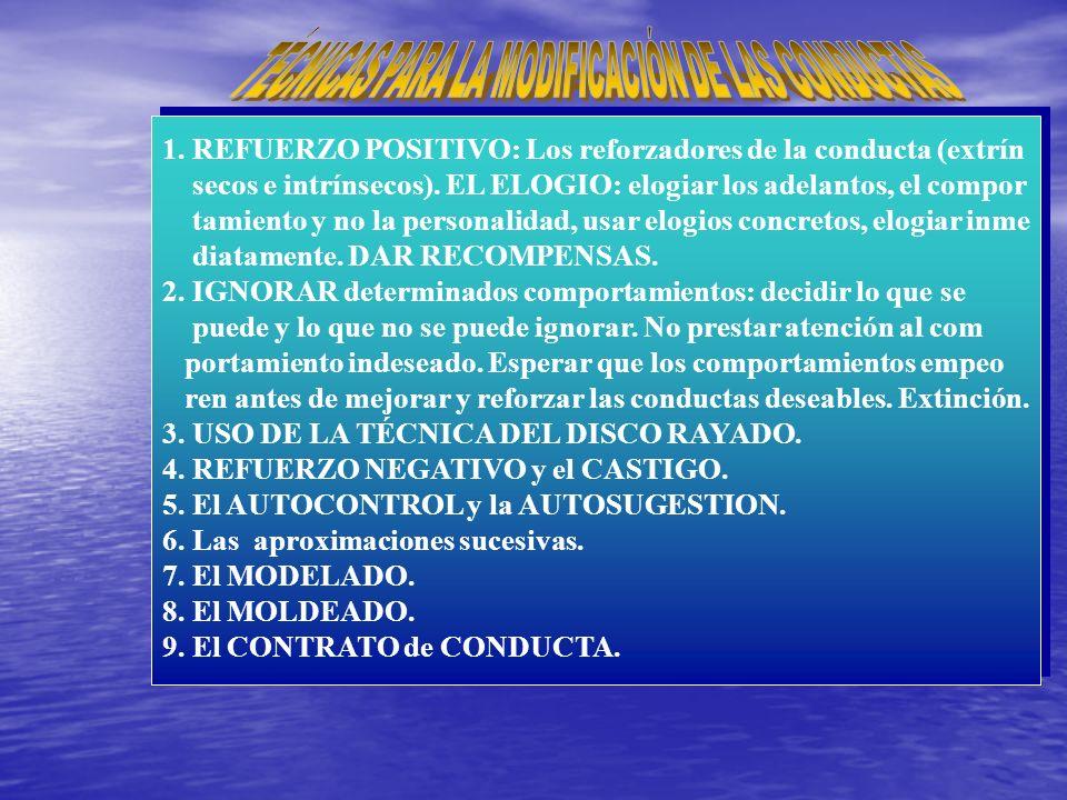 1. REFUERZO POSITIVO: Los reforzadores de la conducta (extrín secos e intrínsecos).