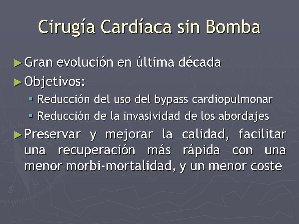 Manejo Hemodinámico Indicaciones para conversión a técnica convencional, persistencia > 15 min de alguno a pesar de tratamiento agresivo: Indicaciones para conversión a técnica convencional, persistencia > 15 min de alguno a pesar de tratamiento agresivo: Índice cardíaco < 1,5 l/min/m 2 Índice cardíaco < 1,5 l/min/m 2 SvO 2 < 60% SvO 2 < 60% PAM < 50 mm Hg PAM < 50 mm Hg Arritmias malignas Arritmias malignas Modificaciones del ST > 2 mm Modificaciones del ST > 2 mm Colapso cardiovascular Colapso cardiovascular