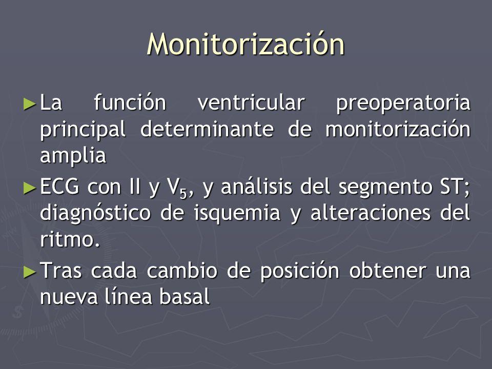 Monitorización La función ventricular preoperatoria principal determinante de monitorización amplia La función ventricular preoperatoria principal det