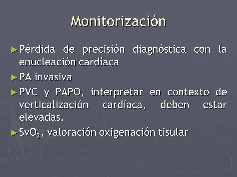 Monitorización Pérdida de precisión diagnóstica con la enucleación cardíaca Pérdida de precisión diagnóstica con la enucleación cardíaca PA invasiva P