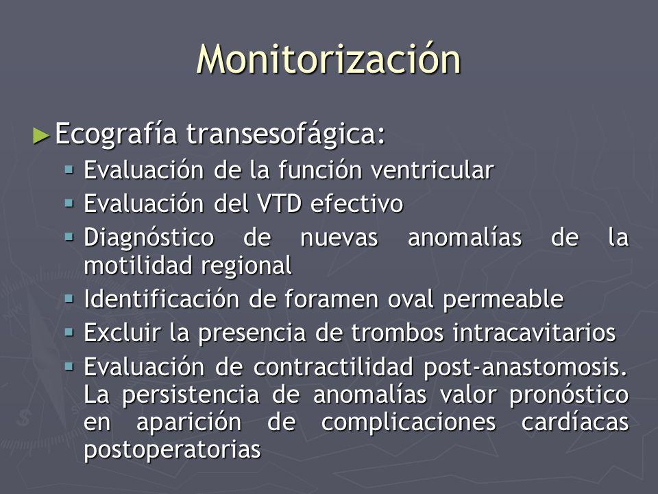 Monitorización Ecografía transesofágica: Ecografía transesofágica: Evaluación de la función ventricular Evaluación de la función ventricular Evaluació