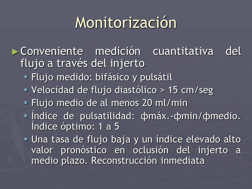 Monitorización Conveniente medición cuantitativa del flujo a través del injerto Conveniente medición cuantitativa del flujo a través del injerto Flujo