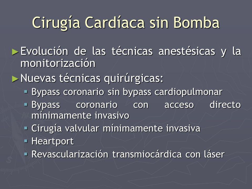 Cirugía Cardíaca sin Bomba Evolución de las técnicas anestésicas y la monitorización Evolución de las técnicas anestésicas y la monitorización Nuevas