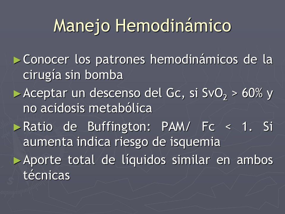 Manejo Hemodinámico Conocer los patrones hemodinámicos de la cirugía sin bomba Conocer los patrones hemodinámicos de la cirugía sin bomba Aceptar un d
