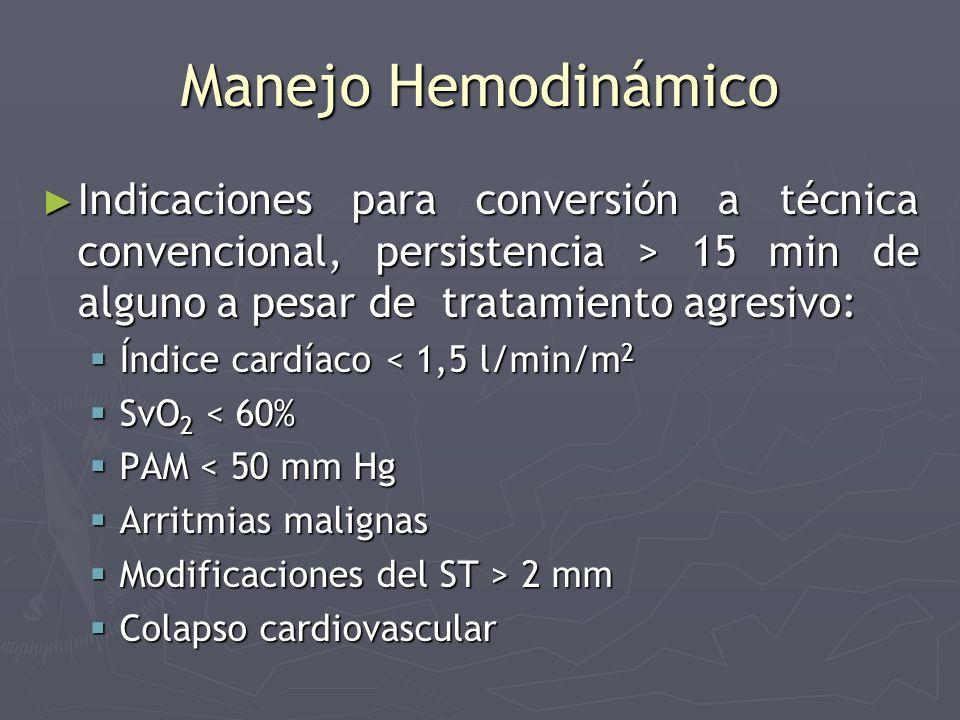 Manejo Hemodinámico Indicaciones para conversión a técnica convencional, persistencia > 15 min de alguno a pesar de tratamiento agresivo: Indicaciones