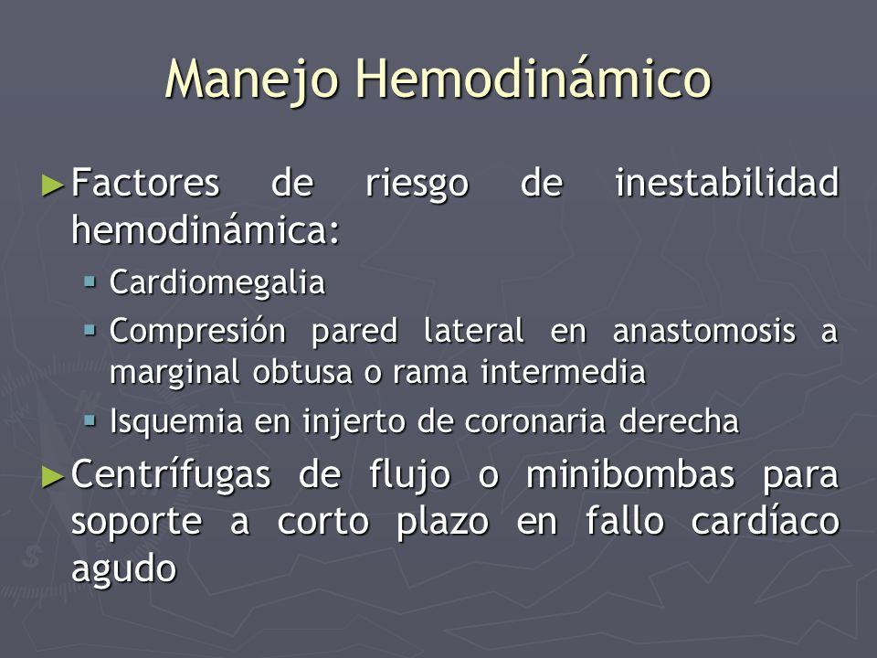 Manejo Hemodinámico Factores de riesgo de inestabilidad hemodinámica: Factores de riesgo de inestabilidad hemodinámica: Cardiomegalia Cardiomegalia Co