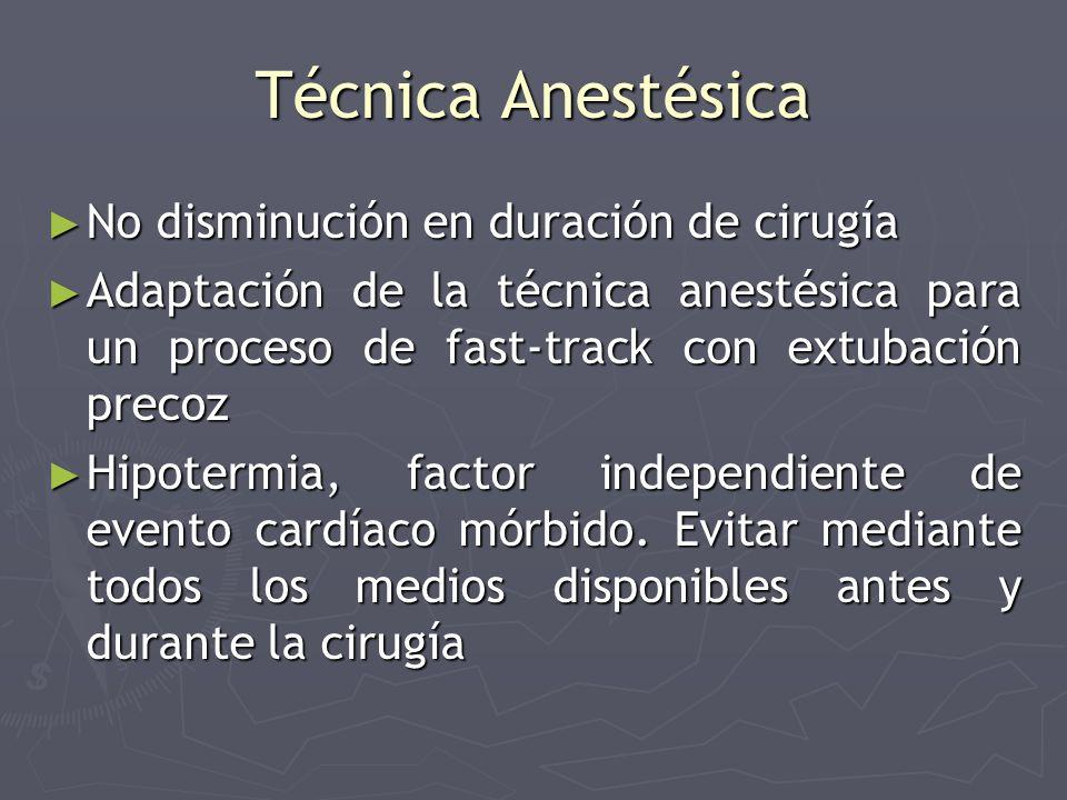 Técnica Anestésica No disminución en duración de cirugía No disminución en duración de cirugía Adaptación de la técnica anestésica para un proceso de