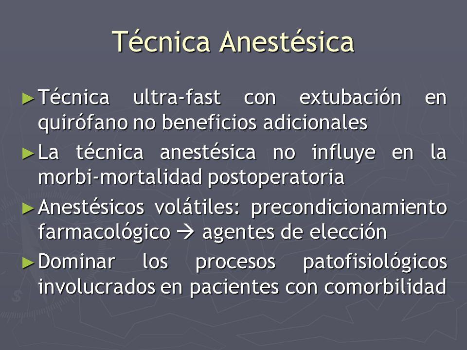 Técnica Anestésica Técnica ultra-fast con extubación en quirófano no beneficios adicionales Técnica ultra-fast con extubación en quirófano no benefici