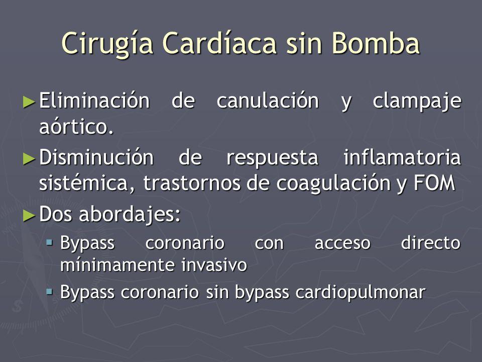 Cirugía Cardíaca sin Bomba Eliminación de canulación y clampaje aórtico. Eliminación de canulación y clampaje aórtico. Disminución de respuesta inflam