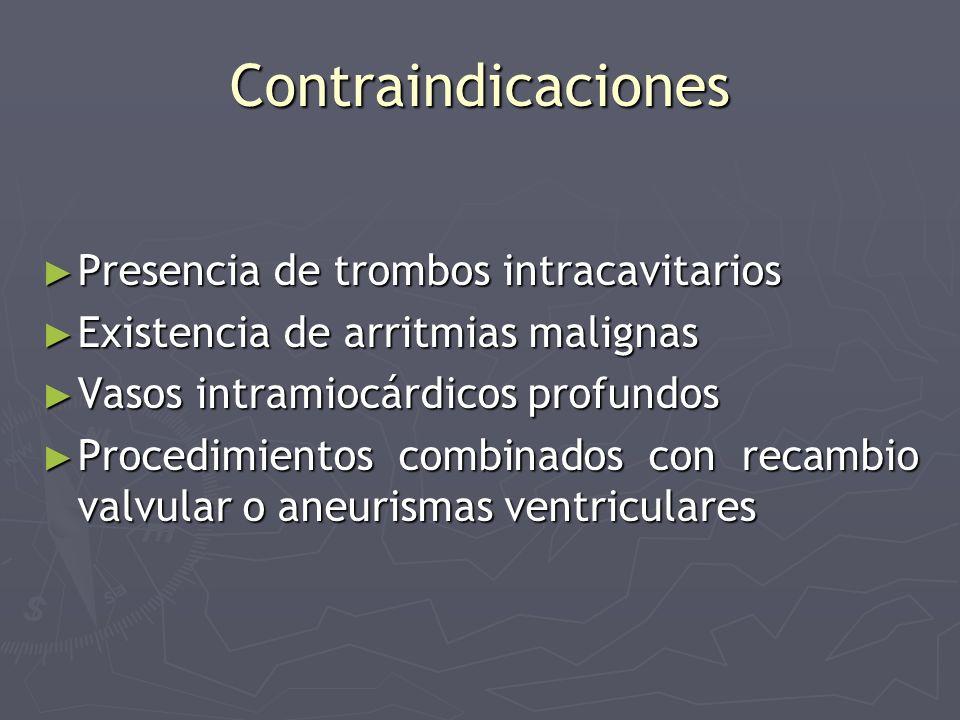 Contraindicaciones Presencia de trombos intracavitarios Presencia de trombos intracavitarios Existencia de arritmias malignas Existencia de arritmias