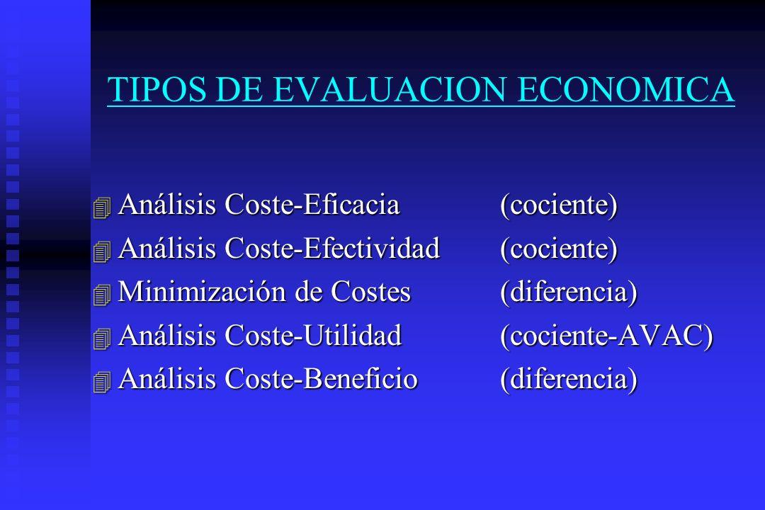 TIPOS DE EVALUACION ECONOMICA 4 Análisis Coste-Eficacia(cociente) 4 Análisis Coste-Efectividad(cociente) 4 Minimización de Costes(diferencia) 4 Anális