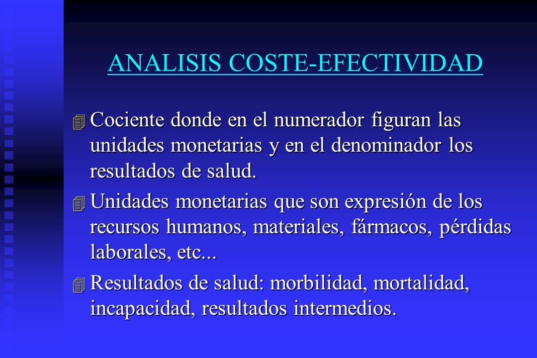 ANALISIS COSTE-EFECTIVIDAD 4 Cociente donde en el numerador figuran las unidades monetarias y en el denominador los resultados de salud. 4 Unidades mo