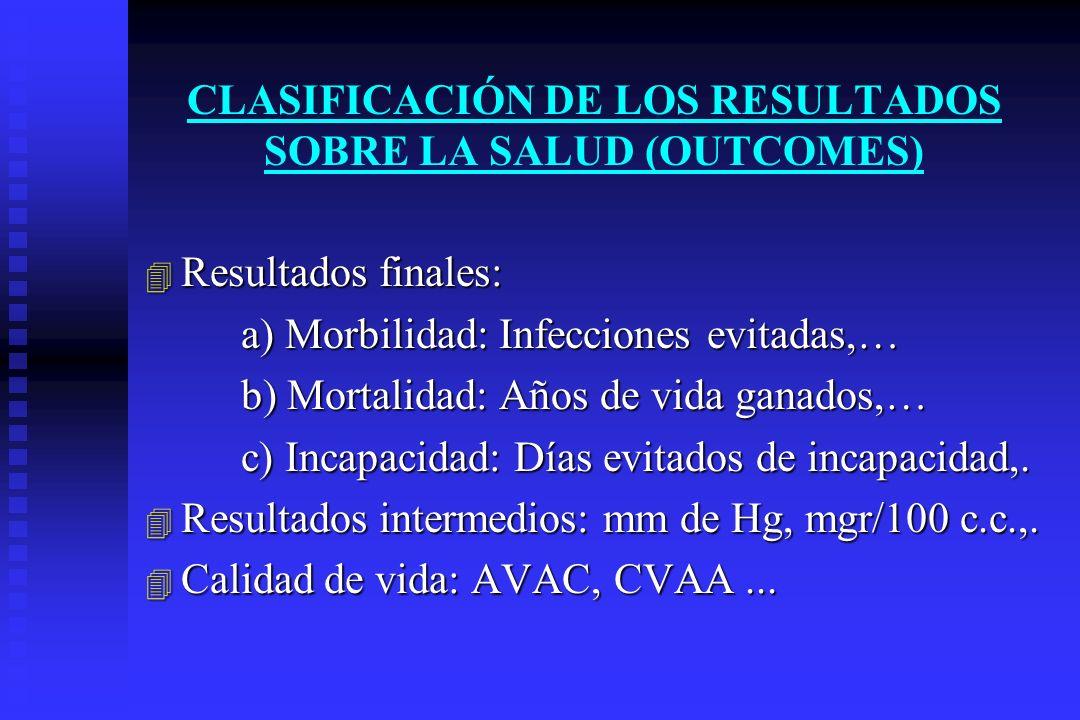 CLASIFICACIÓN DE LOS RESULTADOS SOBRE LA SALUD (OUTCOMES) 4 Resultados finales: a) Morbilidad: Infecciones evitadas,… b) Mortalidad: Años de vida gana