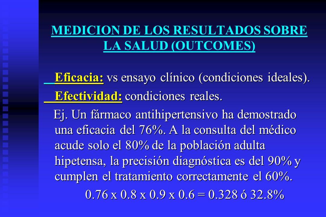 MEDICION DE LOS RESULTADOS SOBRE LA SALUD (OUTCOMES) Eficacia: Eficacia: vs ensayo clínico (condiciones ideales). Efectividad: Efectividad: condicione