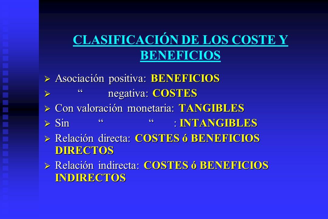 CLASIFICACIÓN DE LOS COSTE Y BENEFICIOS Asociación positiva: BENEFICIOS Asociación positiva: BENEFICIOS negativa: COSTES negativa: COSTES Con valoraci