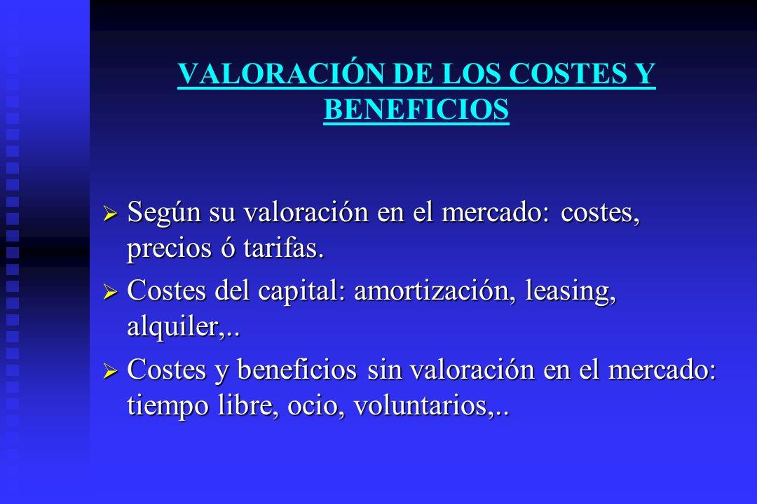 VALORACIÓN DE LOS COSTES Y BENEFICIOS Según su valoración en el mercado: costes, precios ó tarifas. Según su valoración en el mercado: costes, precios