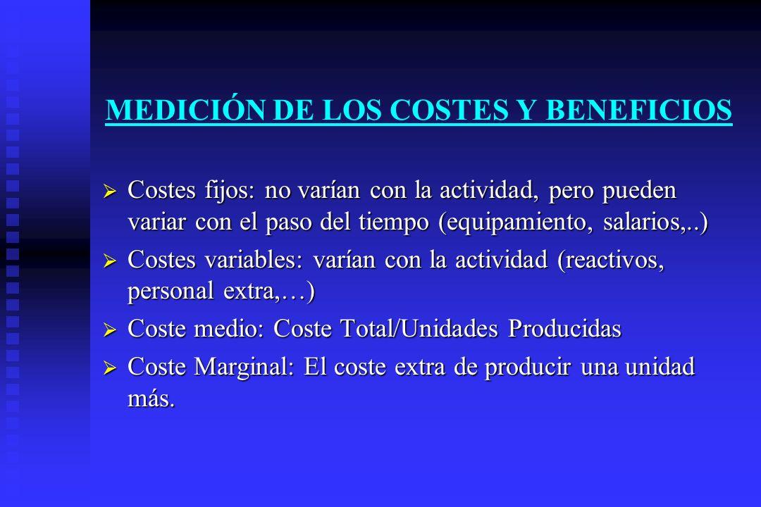MEDICIÓN DE LOS COSTES Y BENEFICIOS Costes fijos: no varían con la actividad, pero pueden variar con el paso del tiempo (equipamiento, salarios,..) Co
