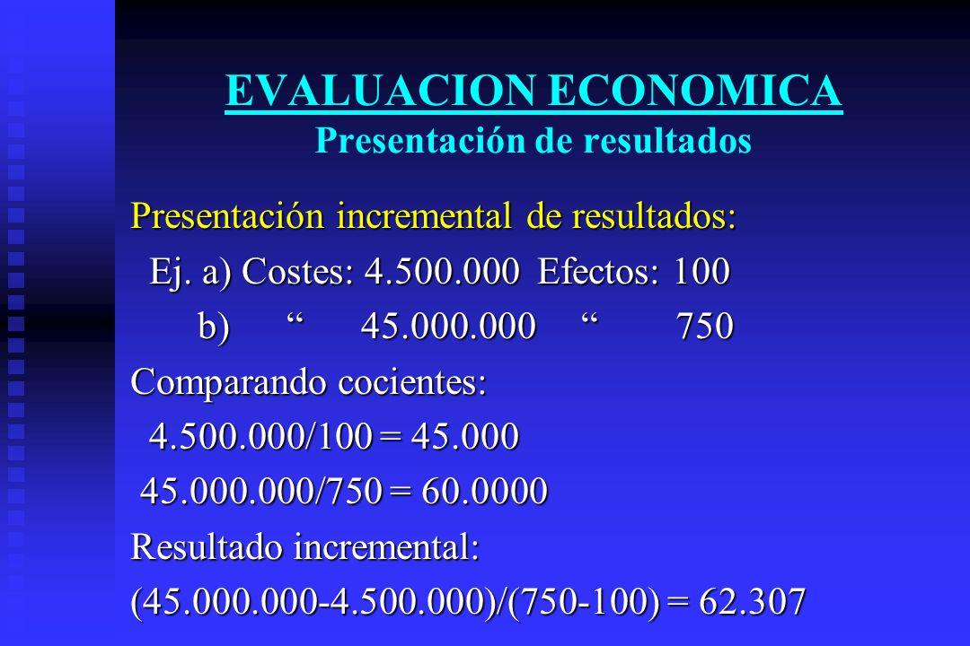EVALUACION ECONOMICA Presentación de resultados Presentación incremental de resultados: Ej. a) Costes: 4.500.000 Efectos: 100 Ej. a) Costes: 4.500.000