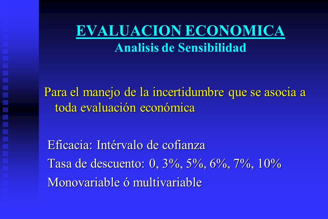 EVALUACION ECONOMICA Analisis de Sensibilidad Para el manejo de la incertidumbre que se asocia a toda evaluación económica Eficacia: Intérvalo de cofi