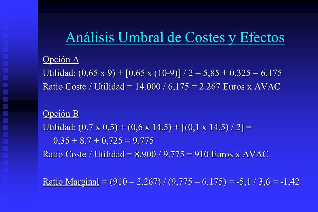 Opción A Utilidad: (0,65 x 9) + [0,65 x (10-9)] / 2 = 5,85 + 0,325 = 6,175 Ratio Coste / Utilidad = 14.000 / 6,175 = 2.267 Euros x AVAC Opción B Utili