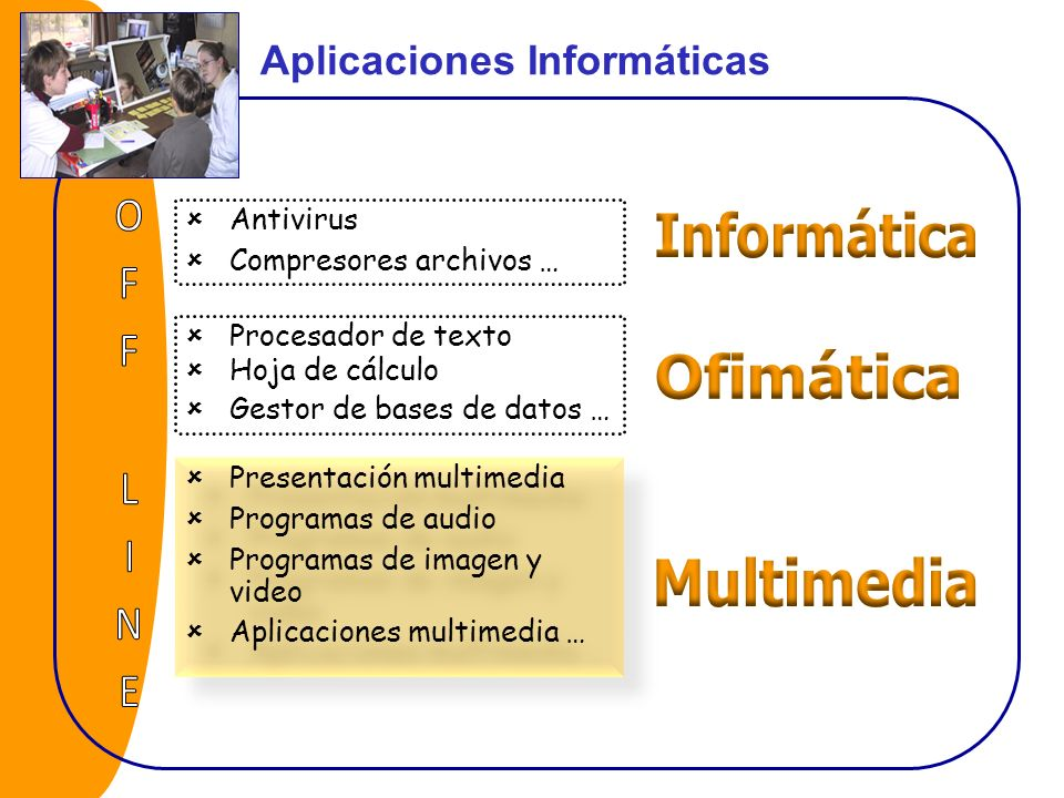 RED DE REDES Sistema universal de comunicaciones Dispone de múltiples servicios para la difusión y comunicación de la información.