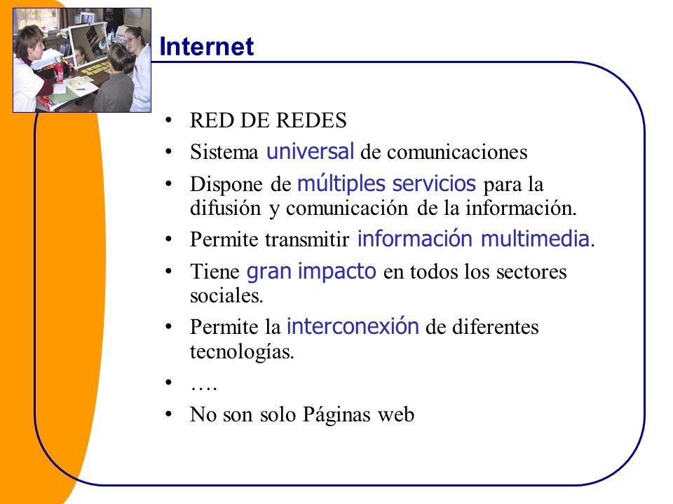 Páginas web pasivas: leer Servicios comunicación Web dinámica e interactiva Redes sociales Base de datos: Data web Web inteligente (inteligencia artificial) Web semántica Evolución de Internet