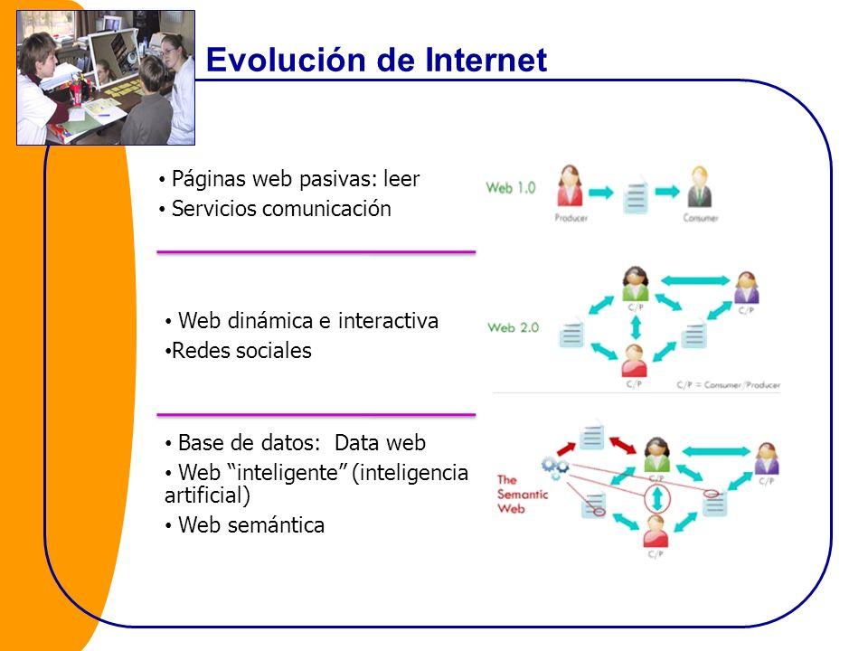 Telnet FTP World Wide Web Correo Electrónico Listas de distribución Grupos de Noticias Chats, Mensajes Audioconferencia Videoconferencia Servicios Internet web 1.0
