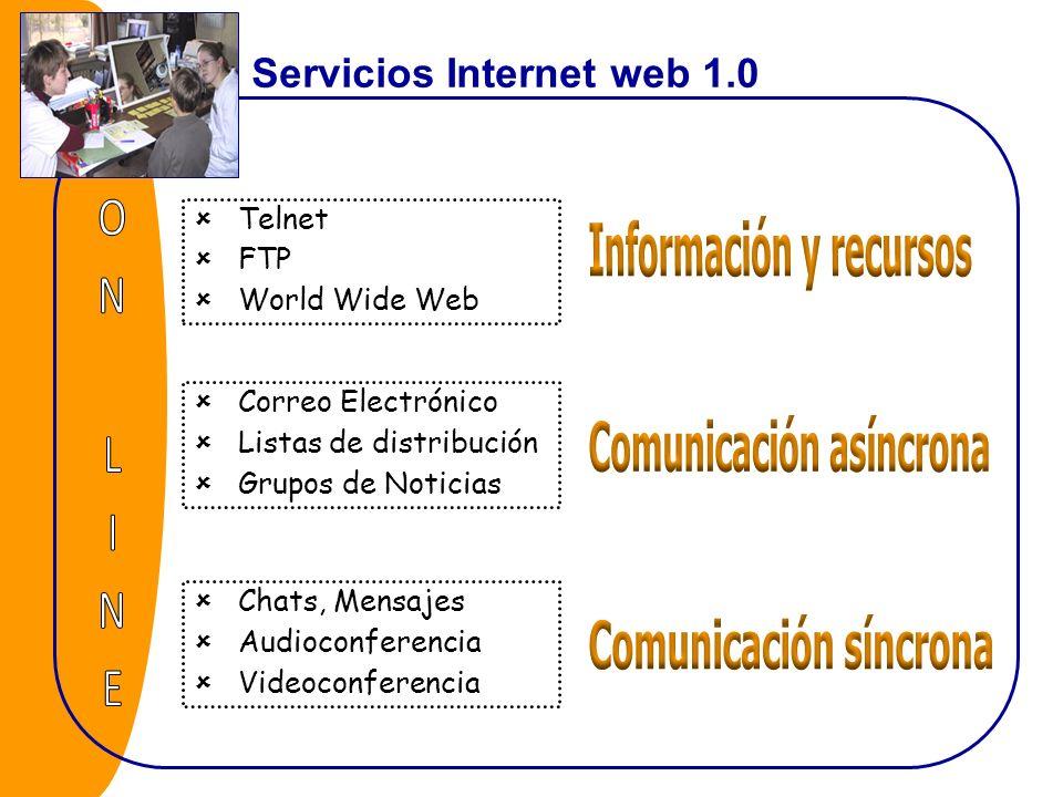 Servicios Internet web 2.0 wiki wikipedia