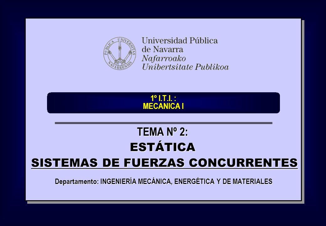1º I.T.I. : MECANICA I Departamento: INGENIERÍA MECÁNICA, ENERGÉTICA Y DE MATERIALES TEMA Nº 2: ESTÁTICA SISTEMAS DE FUERZAS CONCURRENTES SISTEMAS DE