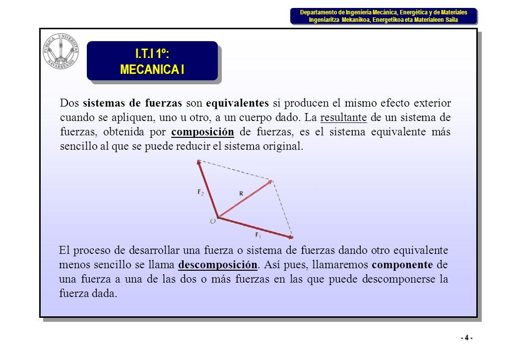 I.T.I 1º: MECANICA I Departamento de Ingeniería Mecánica, Energética y de Materiales Ingeniaritza Mekanikoa, Energetikoa eta Materialeen Saila Departamento de Ingeniería Mecánica, Energética y de Materiales Ingeniaritza Mekanikoa, Energetikoa eta Materialeen Saila - 15 - 2.4 Resultante de tres o más Fuerzas Concurrentes El método de la regla del paralelogramo o la regla del triángulo se puede extender a los casos de tres o más fuerzas concurrentes.