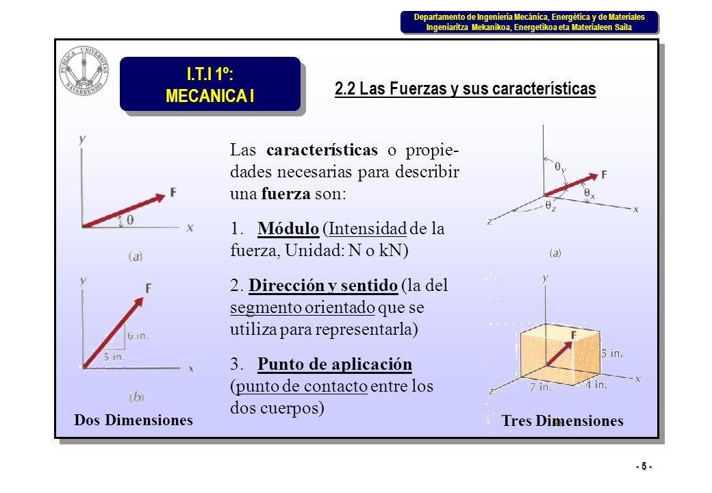 I.T.I 1º: MECANICA I Departamento de Ingeniería Mecánica, Energética y de Materiales Ingeniaritza Mekanikoa, Energetikoa eta Materialeen Saila Departamento de Ingeniería Mecánica, Energética y de Materiales Ingeniaritza Mekanikoa, Energetikoa eta Materialeen Saila - 26 - Problema 2.6 a)Determinar los ángulos θ x, θ y y θ z que forma la Fuerza con los ejes.