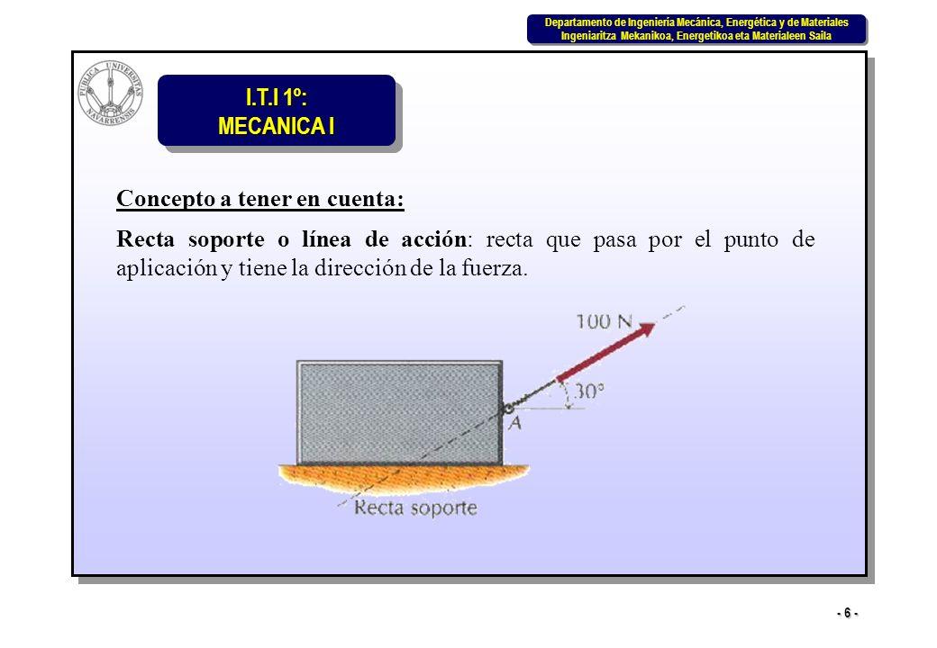 I.T.I 1º: MECANICA I Departamento de Ingeniería Mecánica, Energética y de Materiales Ingeniaritza Mekanikoa, Energetikoa eta Materialeen Saila Departamento de Ingeniería Mecánica, Energética y de Materiales Ingeniaritza Mekanikoa, Energetikoa eta Materialeen Saila - 27 - 2.7 Resultantes por componentes rectangulares R x = F x = F 1x + F 2x + F 3x + …+ F nx = (F 1x + F 2x + F 3x + …+ F nx ) i = R x i Ry =Ry = F y = F 1y + F 2y + F 3y + …+ F ny = (F 1y + F 2y + F 3y + …+ F ny ) j = R y j En el caso de un sistema cualquiera de fuerzas coplanarias concurrentes y tras determinar las componentes rectangulares de todas las fuerzas, tenemos: