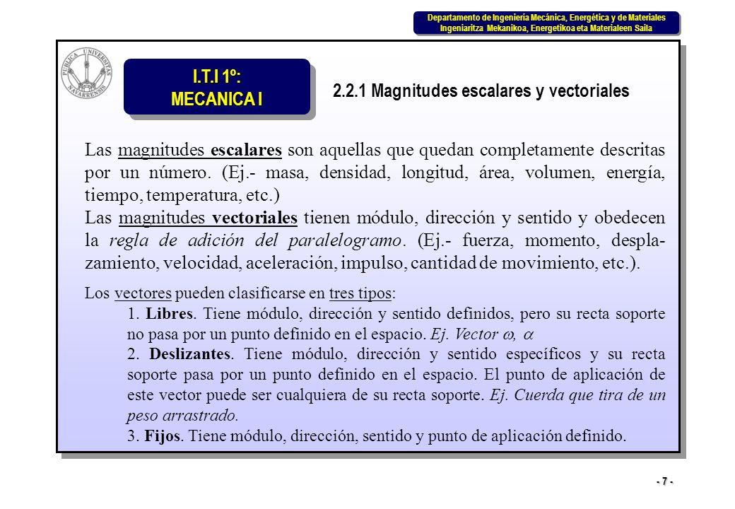 I.T.I 1º: MECANICA I Departamento de Ingeniería Mecánica, Energética y de Materiales Ingeniaritza Mekanikoa, Energetikoa eta Materialeen Saila Departamento de Ingeniería Mecánica, Energética y de Materiales Ingeniaritza Mekanikoa, Energetikoa eta Materialeen Saila - 28 - Y según la regla del paralelogramo: R = R x + R y = R x i + R y j El módulo de R se calcula aplicando Pitágoras: Además, el ángulo que forma la recta soporte de R con el eje x es: ó ó