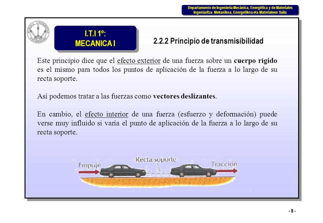 I.T.I 1º: MECANICA I Departamento de Ingeniería Mecánica, Energética y de Materiales Ingeniaritza Mekanikoa, Energetikoa eta Materialeen Saila Departamento de Ingeniería Mecánica, Energética y de Materiales Ingeniaritza Mekanikoa, Energetikoa eta Materialeen Saila - 29 - En el caso general de tres o más fuerzas concurrentes en el espacio y tras obtener sus componentes rectangulares, se tiene: F x = F 1x + F 2x + F 3x + …+ F nx = (F 1x + F 2x + F 3x + …+ F nx ) i = R x i F y = F 1y + F 2y + F 3y + …+ F ny = (F 1y + F 2y + F 3y + …+ F ny ) j = R y j F z = F 1z + F 2z + F 3z + …+ F nz = (F 1z + F 2z + F 3z + …+ F nz ) k = R z k Rx =Rx = Ry =Ry = Rz =Rz = R = R x + R y + R z = R x i + R y j + R z k El módulo de R se calcula así: Los ángulos que forma R con los semiejes de coordenadas positivos son: