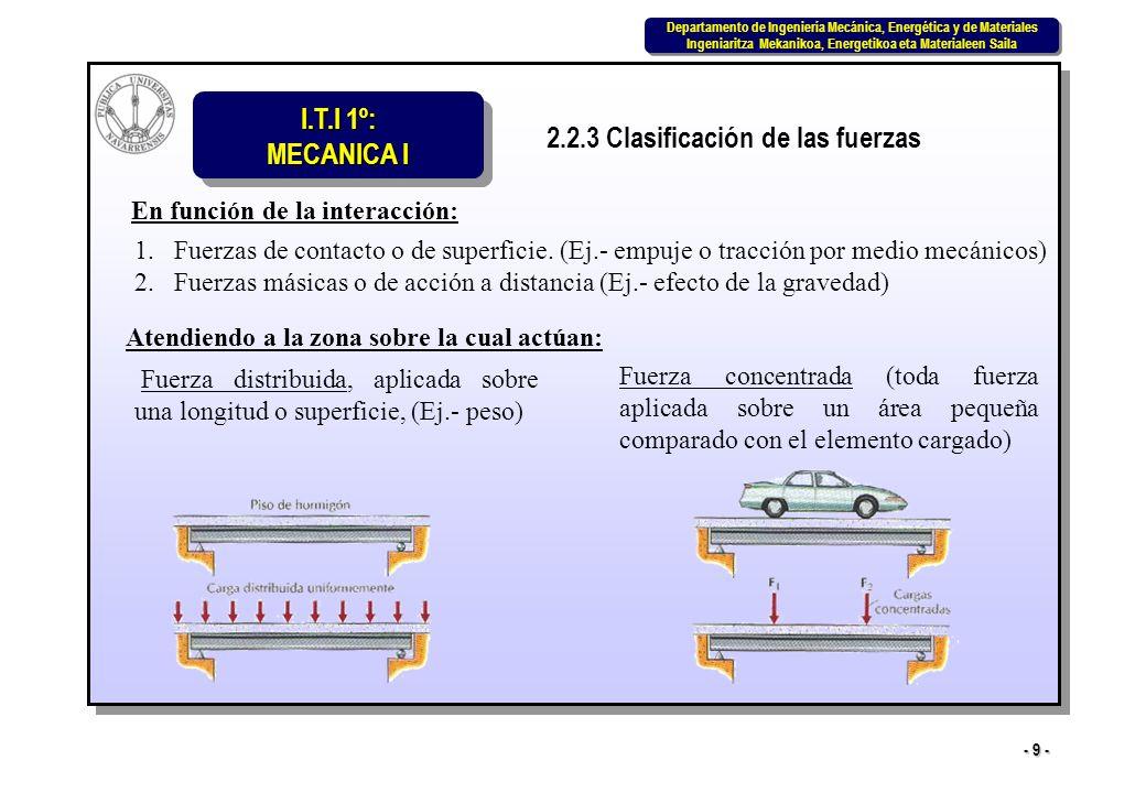 I.T.I 1º: MECANICA I Departamento de Ingeniería Mecánica, Energética y de Materiales Ingeniaritza Mekanikoa, Energetikoa eta Materialeen Saila Departamento de Ingeniería Mecánica, Energética y de Materiales Ingeniaritza Mekanikoa, Energetikoa eta Materialeen Saila - 20 - 2.6 Componentes rectangulares de una Fuerza En el caso bidimensional el proceso de obtención de componentes rectangulares es muy sencillo ya que el triángulo que aparece es un triángulo rectángulo y solo hay que aplicar Pitágoras.
