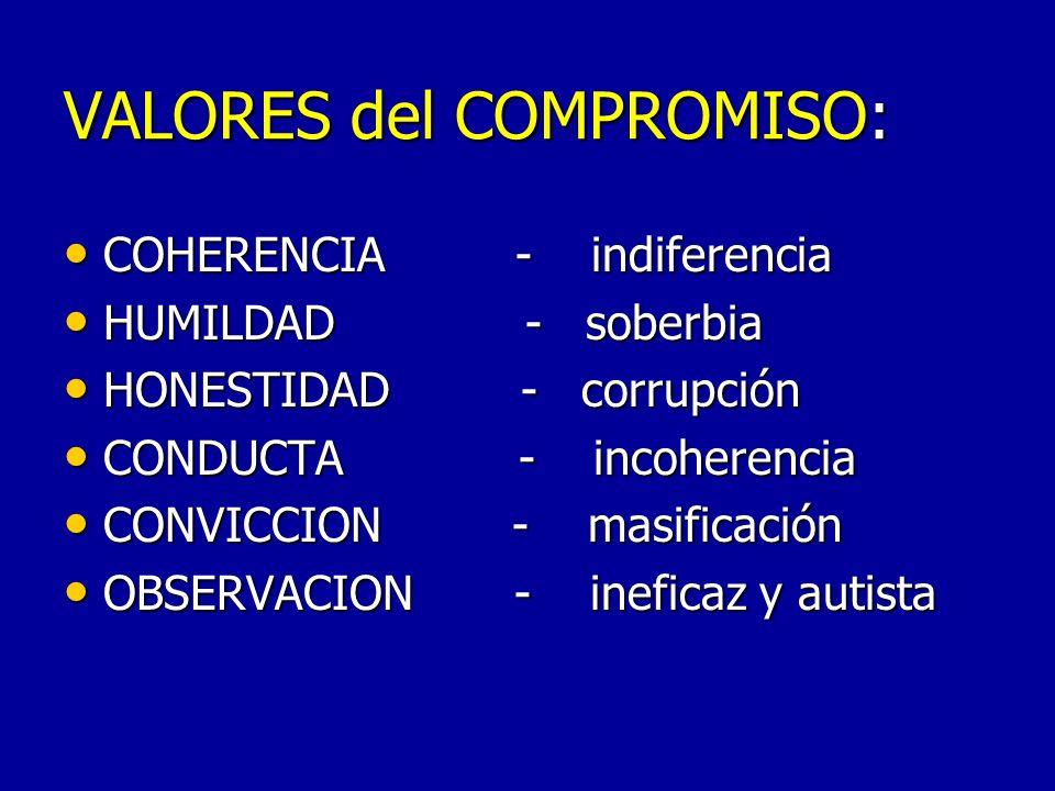 VALORES del COMPROMISO: COHERENCIA - indiferencia COHERENCIA - indiferencia HUMILDAD - soberbia HUMILDAD - soberbia HONESTIDAD - corrupción HONESTIDAD