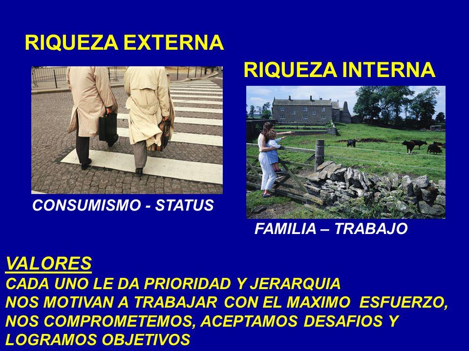 RIQUEZA EXTERNA RIQUEZA INTERNA VALORES CADA UNO LE DA PRIORIDAD Y JERARQUIA NOS MOTIVAN A TRABAJAR CON EL MAXIMO ESFUERZO, NOS COMPROMETEMOS, ACEPTAM