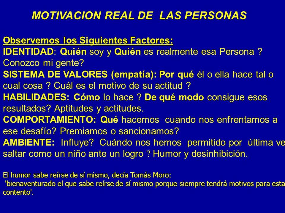 MOTIVACION REAL DE LAS PERSONAS Observemos los Siguientes Factores: IDENTIDAD: Quién soy y Quién es realmente esa Persona ? Conozco mi gente? SISTEMA