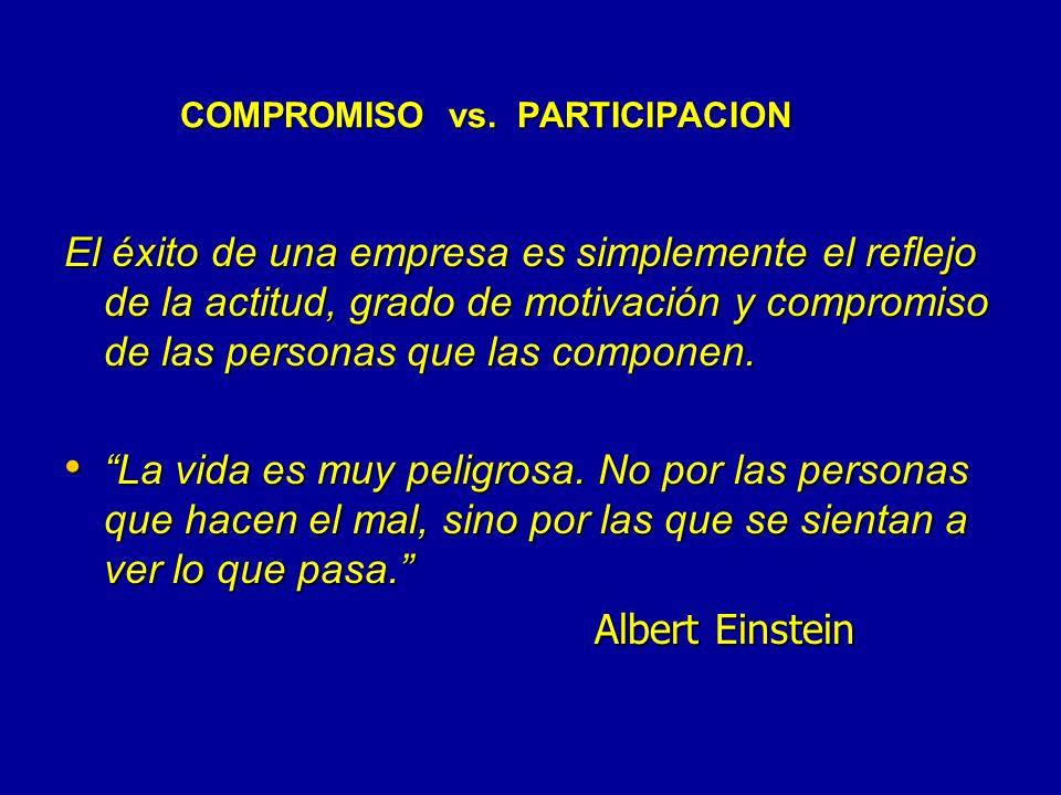 COMPROMISO vs. PARTICIPACION COMPROMISO vs. PARTICIPACION El éxito de una empresa es simplemente el reflejo de la actitud, grado de motivación y compr
