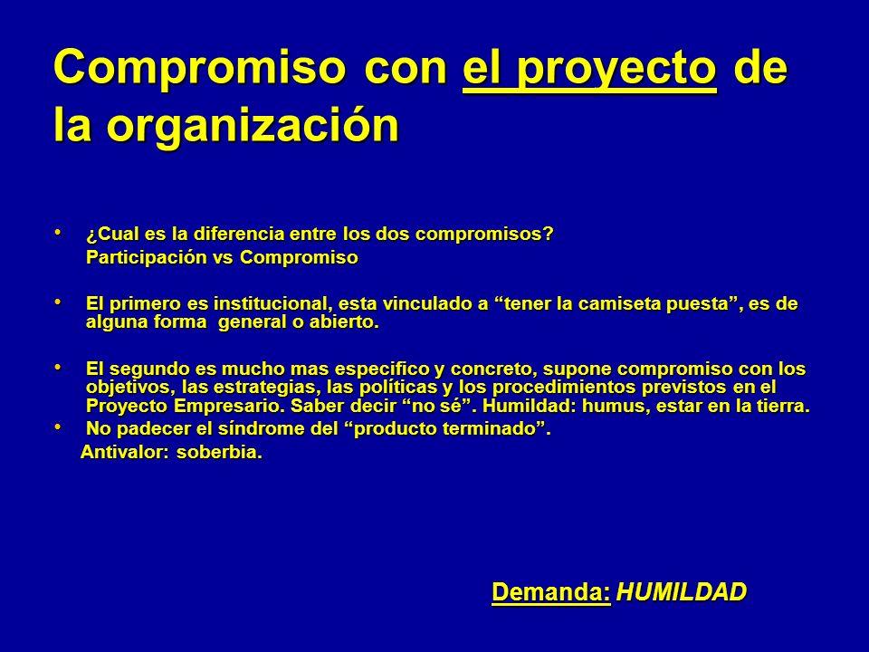 Compromiso con el proyecto de la organización ¿Cual es la diferencia entre los dos compromisos? ¿Cual es la diferencia entre los dos compromisos? Part